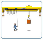 formation pont roulant Aix-les-Bains